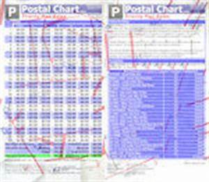Parcel Post Rates Usps Chart Postalchart Com New Usps Postage Rate Charts For January