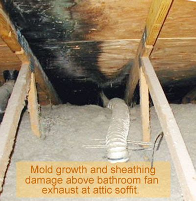 Bathroom Vent Soffit Vs Roof by Preferred Way To Vent A Bath Fan Remodeling Diy