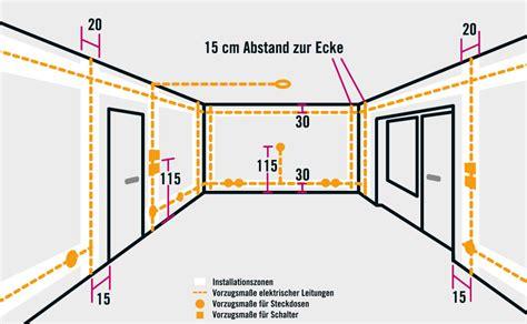 stromkabel verlegen norm installationsbereiche in wohnr 228 umen ratgeber hornbach