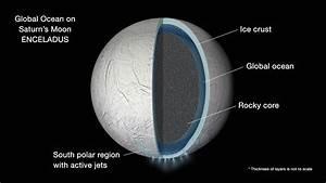 Saturn's Moon Enceladus Has a Warm Global Ocean - IGN