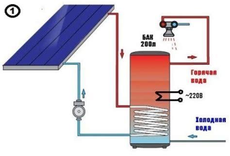 Благовещенец изобрел солнечную печку ноухау помогает экономить на обогреве частных домов — амурская правда