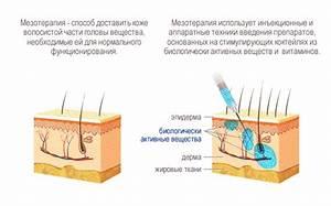 Лечение псориаза токами дарсонваль
