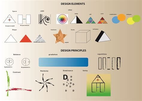 design elements teionline
