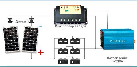 Самодельный power bank с солнечной батареей