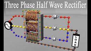 3 Phase Half Wave Rectifier  3d Animation