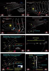 ROBERTO Second Sun NIBIRU PLANET X Orbit and WHERE To View ...