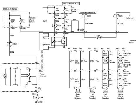 2001 Daewoo Leganza Fuse Box Diagram by Daewoo Car Manual Pdf Diagnostic Trouble Codes