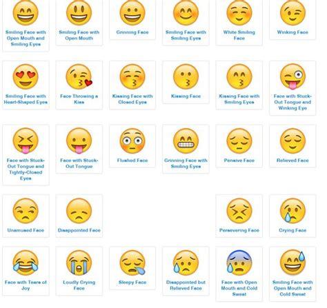 Iphone Emoji Meanings Emoji Meanings Related Keywords Emoji