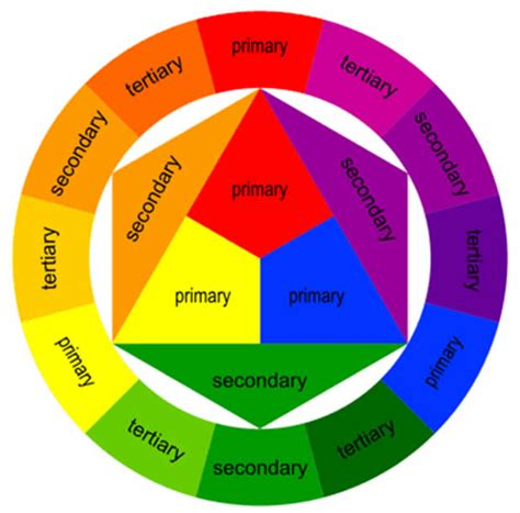 color theory wheel colour theory an introduction usability geek