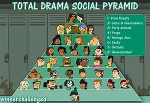 total drama island funny moments - Google Search   Total ...