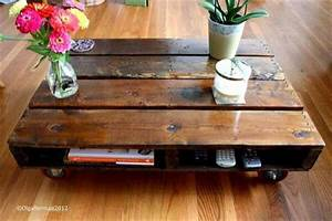 DIY Pallet Coffee Table With Wheels Tutorial 99 Pallets