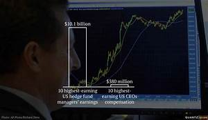 Ten hedge fund managers each make more money than the ten ...
