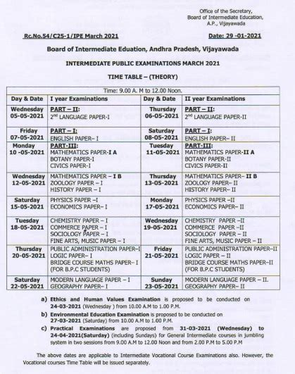 AP Inter Time Table 2021 (Postponed): Check Detailed BIEAP ...