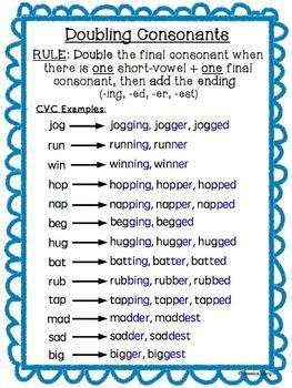 doubling  final consonant  adding ing ed er