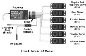 Rc Receiver Wiring Diagram by Wiring The System For An Electric Powered Rc Airplane