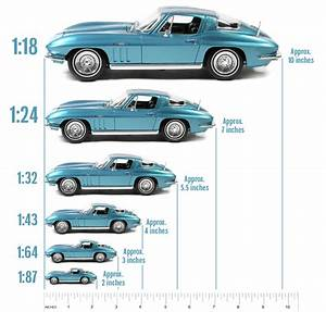 Scale Model Comparison Chart Question About 1 64th Scale Hobbytalk