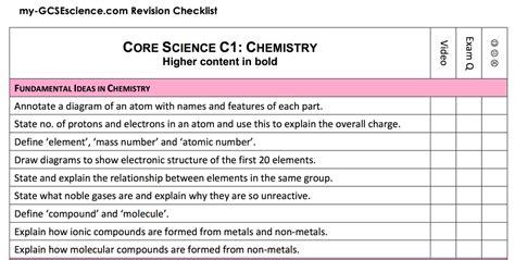 Chemistry Unit 1  Innovative Educationorg
