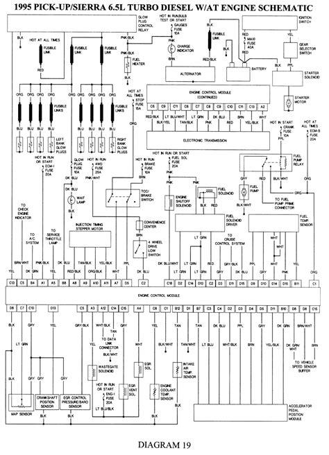 Gmc Wiring Diagram Auto Electrical