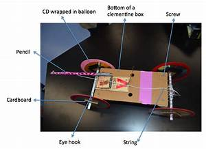 Physics Psyche  Mousetrap Car Challenge