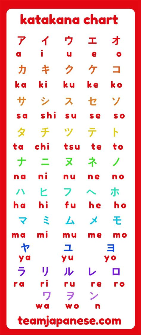 the 25 best katakana chart ideas on hiragana