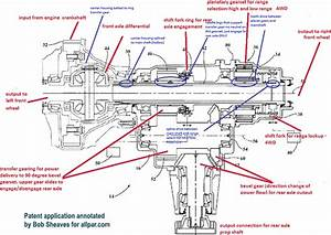 Annotated Transfer Case Diagram