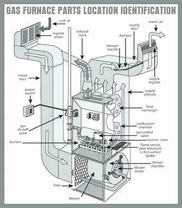 Mobile Home Gas Furnace Parts