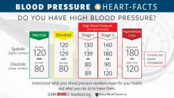 blood texas heart institute