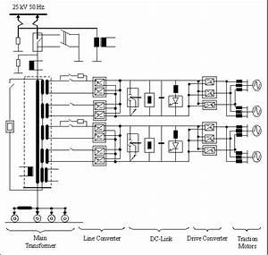 System Line Diagram Of A Typical Ac Locomotive  Courtesy