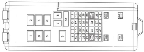 2005 Ford Tauru 30 Fuse Box Diagram by Mercury Fourth Generation 2000 2005 Fuse Box