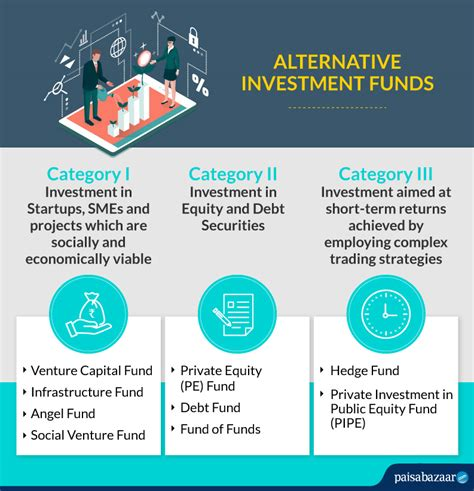 alternative investment fund  types taxation rules
