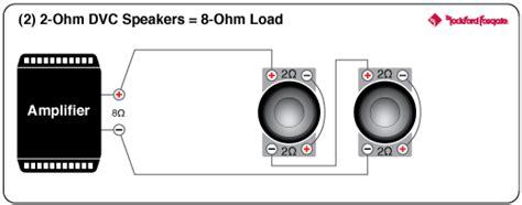 rockford fosgate p2 10 shallow wiring diagram and schematics