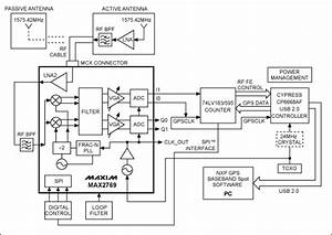 Gps Usb Reference Design With The Max2769