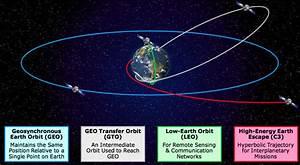 Surveillance satellite launching Thursday atop Delta 4 ...