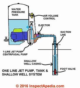 Everbilt Shallow Well Jet Pump Wiring Diagram For 110v