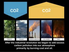 Earth U0026 39 S Carbon Sinks And Sources