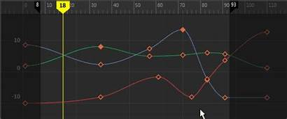 Maya Drag Graph Editor Autodesk Cursor Os