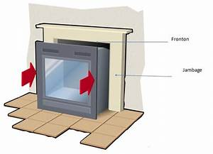 Installer Une Cheminée : insert en r novation avec ~ Premium-room.com Idées de Décoration