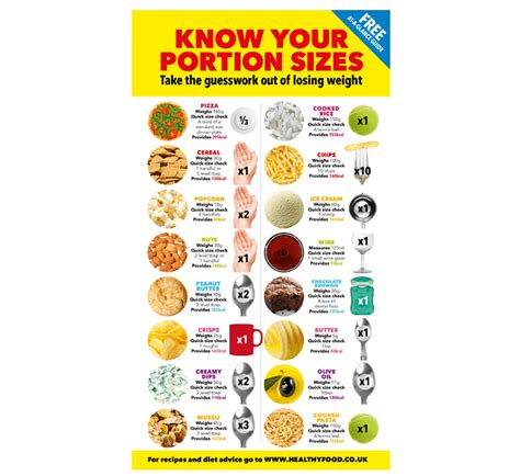 Portion Template by Portion Size Guide Healthy Food Guide