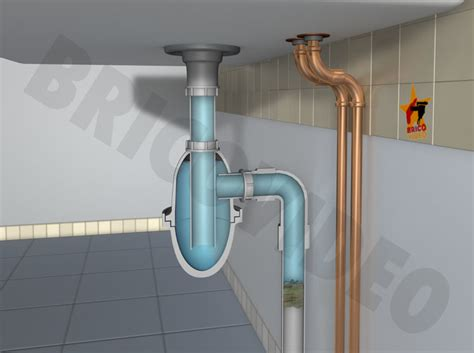 demonter robinet evier cuisine questions plomberie maison evier de cuisine refoulement d 39 eau