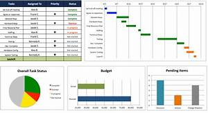 Gantt Chart To Track Multiple Projects Free Excel Project Management Tracking Templates