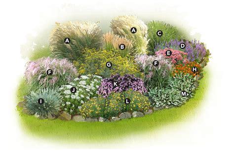 ornamental grasses garden plan