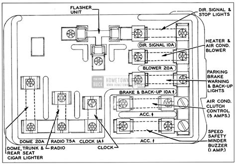 1993 Buick Roadmaster Engine Diagram Wiring Schematic by 1957 Buick Wiring Diagrams Hometown Buick