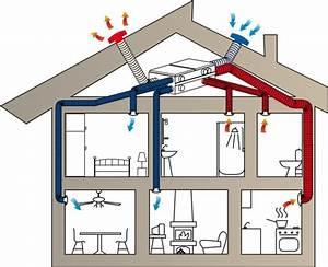 Installation Vmc Salle De Bain : vmc double flux ~ Dailycaller-alerts.com Idées de Décoration