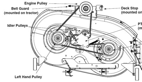 mtd 46 inch drive belt diagram yard machine mower belt replacement yard free engine