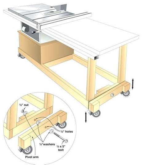 table saw workbench woodworking plans table saw bench plans amarillobrewing co