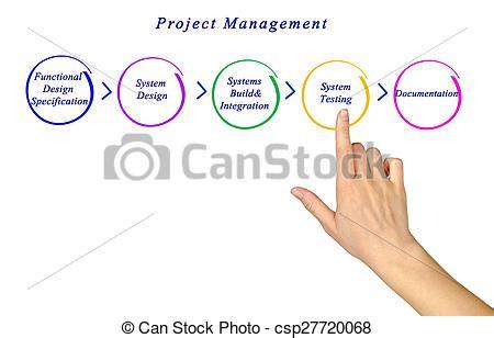 diagram  project management
