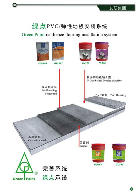Wood Floor Leveler Products by Wood Floor Levelling Compound G996 Buy Levelling