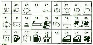 1990 Range Rover Classic Fuse Box Diagrsam  U2013 Auto Fuse Box Diagram