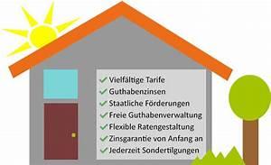 Bausparvertrag Für Kinder : bausparvertrag vorteile so profitieren bausparer dauerhaft ~ Frokenaadalensverden.com Haus und Dekorationen