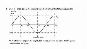 Wiring And Diagram  Diagram Of Wavelength And Amplitude